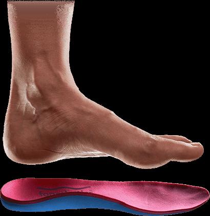 wkladki-ortopedyczne-wskazania